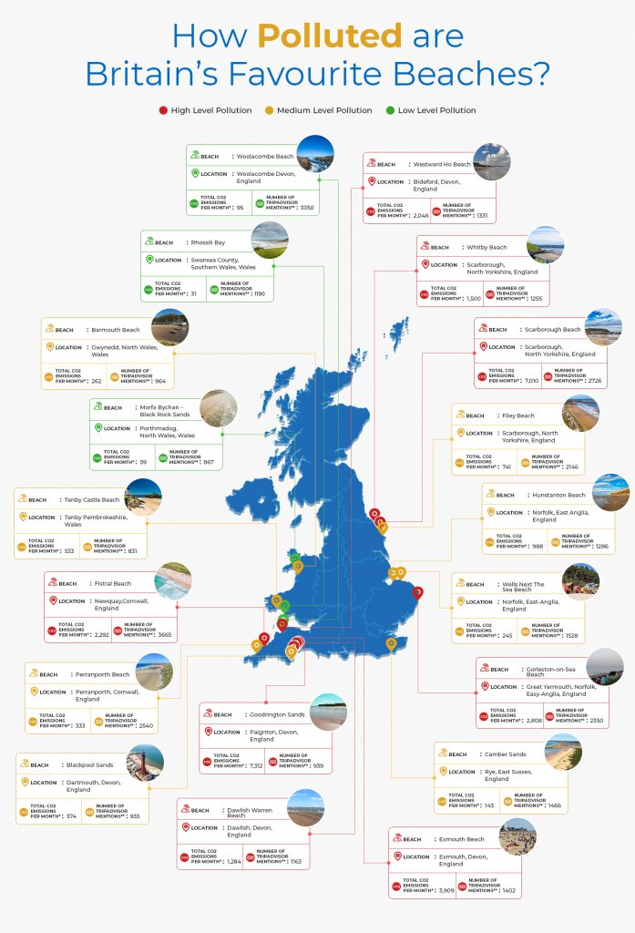 how polluted are uks favourite beaches